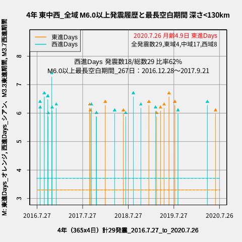 f:id:yoshihide-sugiura:20200728002046p:plain
