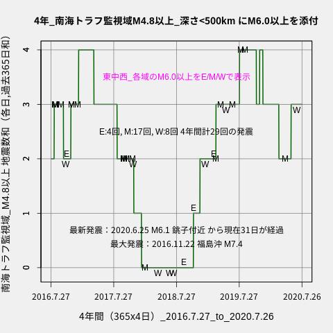 f:id:yoshihide-sugiura:20200728002126p:plain