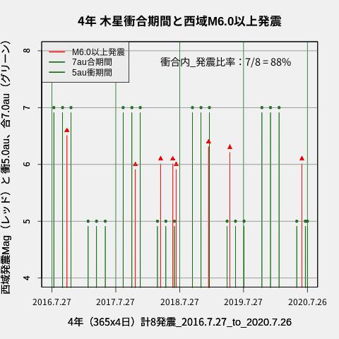 f:id:yoshihide-sugiura:20200728002223p:plain