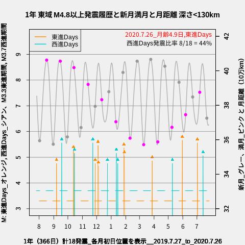 f:id:yoshihide-sugiura:20200728002300p:plain