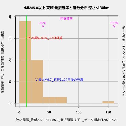 f:id:yoshihide-sugiura:20200728002322p:plain