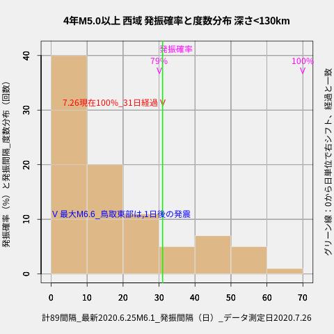 f:id:yoshihide-sugiura:20200728003325p:plain