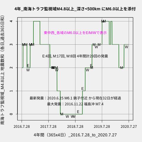 f:id:yoshihide-sugiura:20200729003316p:plain