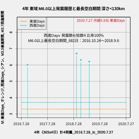 f:id:yoshihide-sugiura:20200729003343p:plain