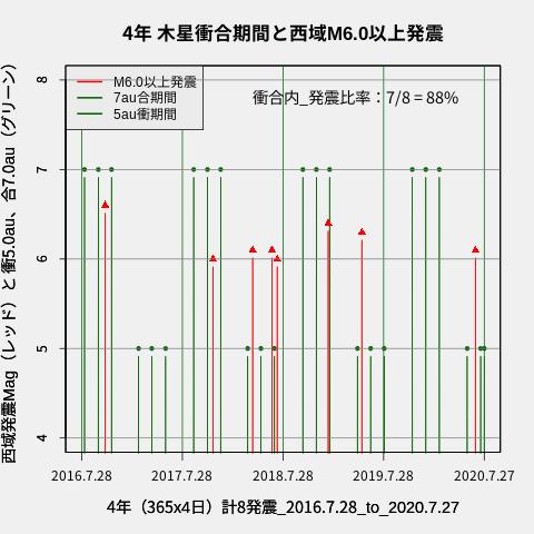 f:id:yoshihide-sugiura:20200729003407p:plain