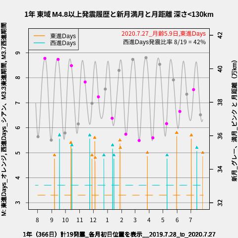 f:id:yoshihide-sugiura:20200729003437p:plain