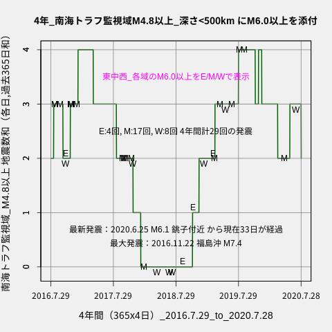 f:id:yoshihide-sugiura:20200730002539p:plain
