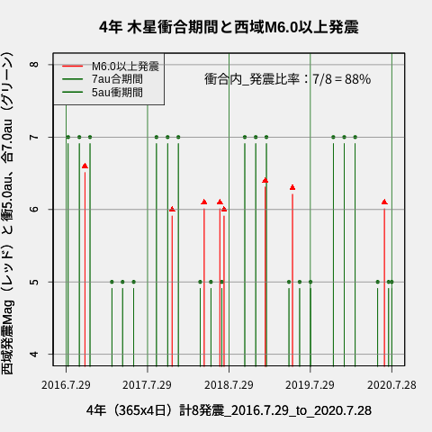 f:id:yoshihide-sugiura:20200730002624p:plain