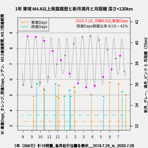 f:id:yoshihide-sugiura:20200730002646p:plain
