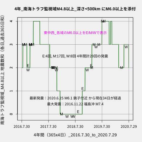 f:id:yoshihide-sugiura:20200731001943p:plain
