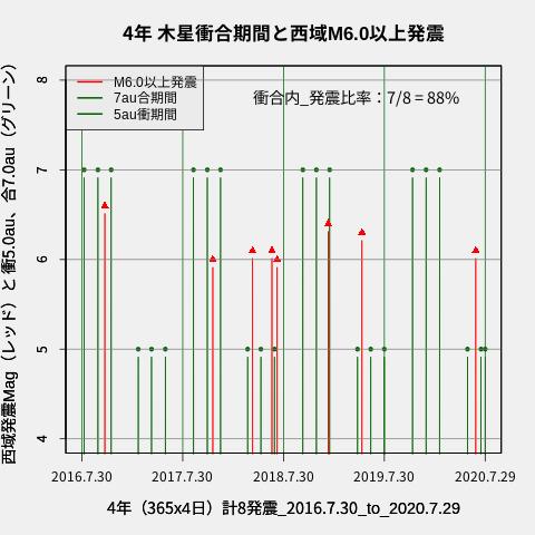 f:id:yoshihide-sugiura:20200731002031p:plain