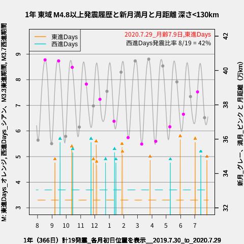 f:id:yoshihide-sugiura:20200731002057p:plain