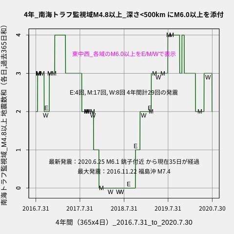 f:id:yoshihide-sugiura:20200801004001p:plain