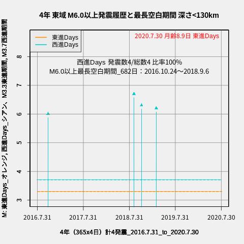 f:id:yoshihide-sugiura:20200801004026p:plain
