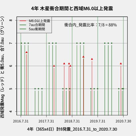 f:id:yoshihide-sugiura:20200801004050p:plain