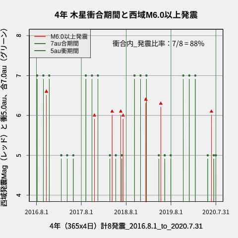 f:id:yoshihide-sugiura:20200802015833p:plain