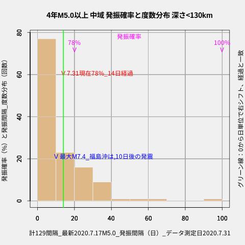 f:id:yoshihide-sugiura:20200802020011p:plain
