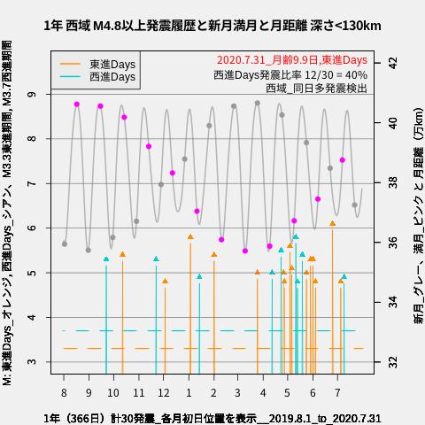 f:id:yoshihide-sugiura:20200802020041p:plain