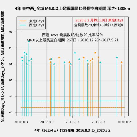 f:id:yoshihide-sugiura:20200804001610p:plain