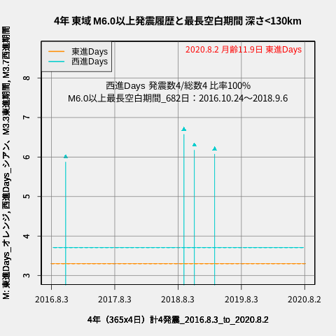 f:id:yoshihide-sugiura:20200804001702p:plain