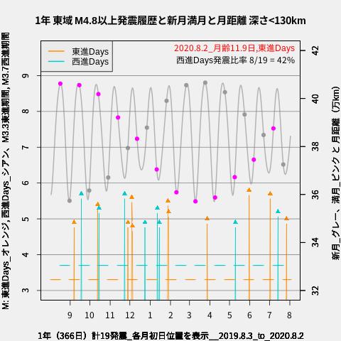 f:id:yoshihide-sugiura:20200804001743p:plain