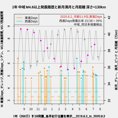 f:id:yoshihide-sugiura:20200804001826p:plain