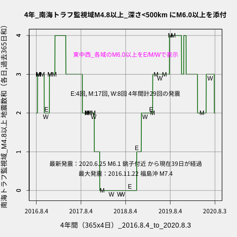 f:id:yoshihide-sugiura:20200805015444p:plain