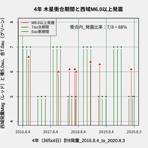 f:id:yoshihide-sugiura:20200805015556p:plain