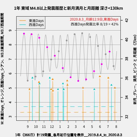 f:id:yoshihide-sugiura:20200805015620p:plain
