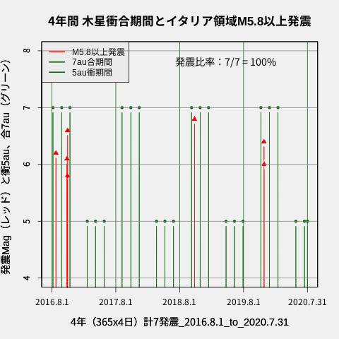 f:id:yoshihide-sugiura:20200805145100p:plain
