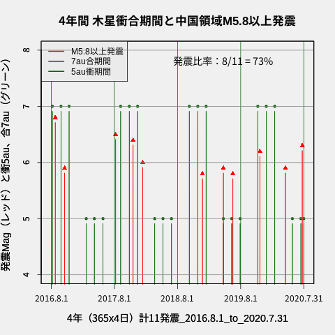 f:id:yoshihide-sugiura:20200805145204p:plain