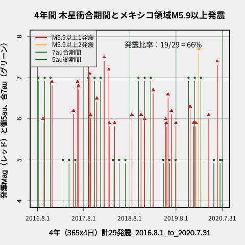 f:id:yoshihide-sugiura:20200805145240p:plain
