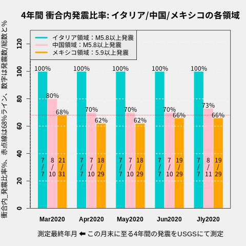 f:id:yoshihide-sugiura:20200805150356p:plain