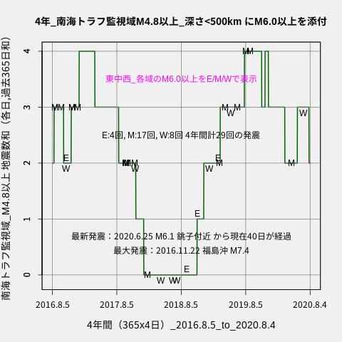 f:id:yoshihide-sugiura:20200806002306p:plain
