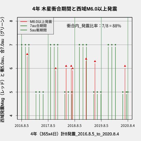 f:id:yoshihide-sugiura:20200806002354p:plain