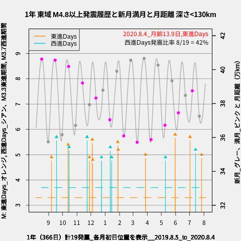 f:id:yoshihide-sugiura:20200806002415p:plain