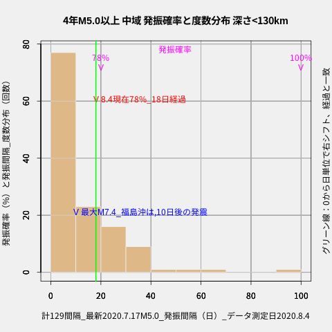 f:id:yoshihide-sugiura:20200806002551p:plain