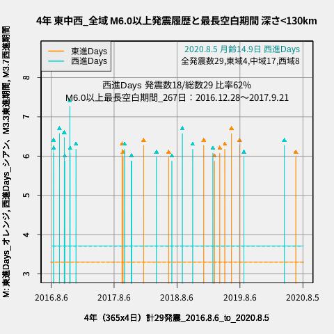 f:id:yoshihide-sugiura:20200807002850p:plain