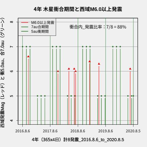 f:id:yoshihide-sugiura:20200807002951p:plain