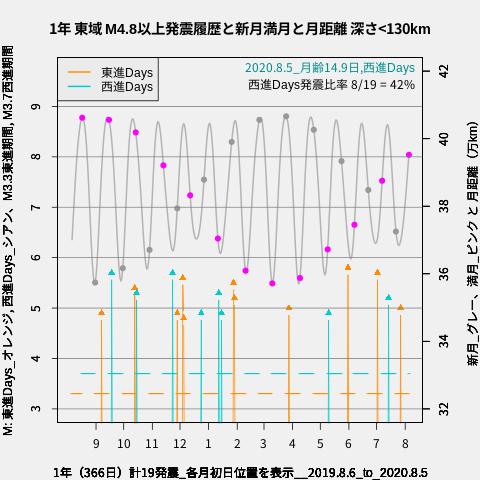 f:id:yoshihide-sugiura:20200807003011p:plain