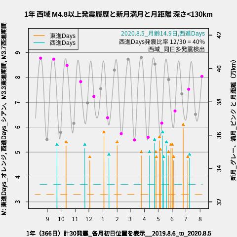 f:id:yoshihide-sugiura:20200807003151p:plain