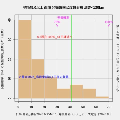 f:id:yoshihide-sugiura:20200807003207p:plain