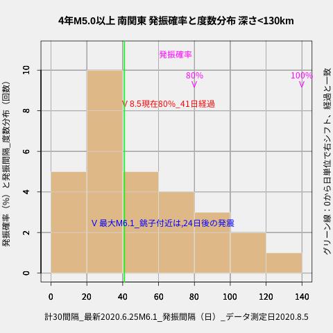 f:id:yoshihide-sugiura:20200807003225p:plain