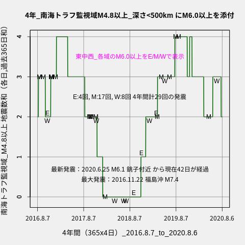 f:id:yoshihide-sugiura:20200808012747p:plain