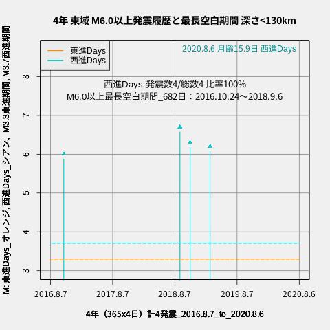 f:id:yoshihide-sugiura:20200808012806p:plain