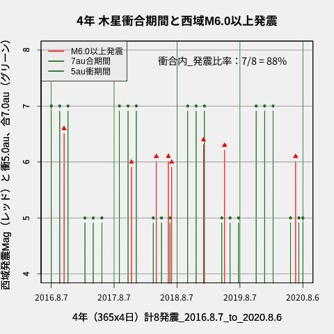 f:id:yoshihide-sugiura:20200808012826p:plain
