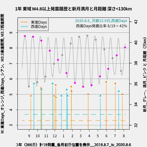 f:id:yoshihide-sugiura:20200808012851p:plain