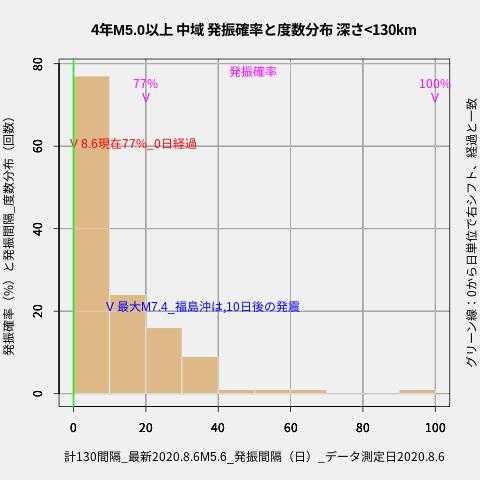 f:id:yoshihide-sugiura:20200808012951p:plain