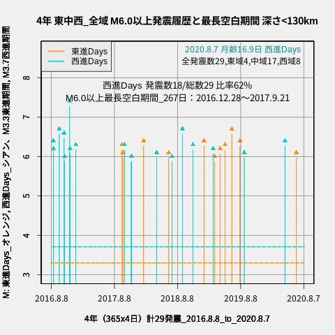 f:id:yoshihide-sugiura:20200809004336p:plain