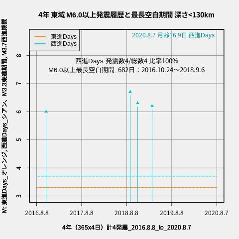 f:id:yoshihide-sugiura:20200809004429p:plain